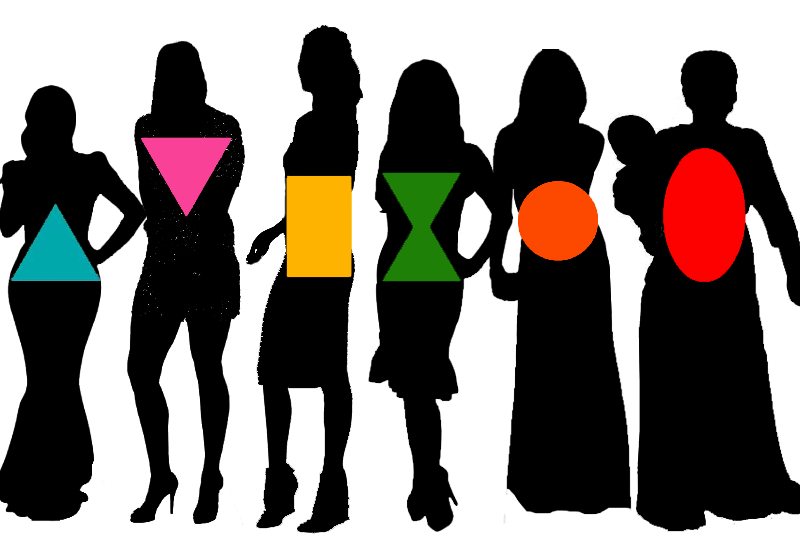 Silhouettes of six body types